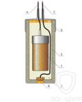 Электроды сравнения СМЭС